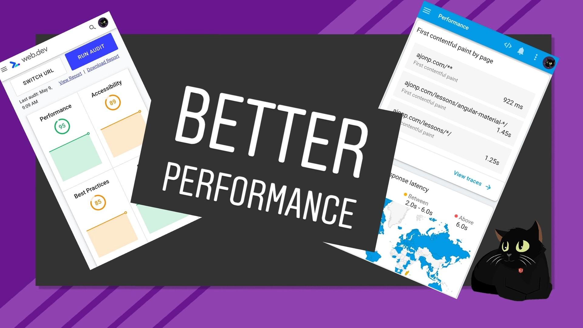 Better Performance through analysis