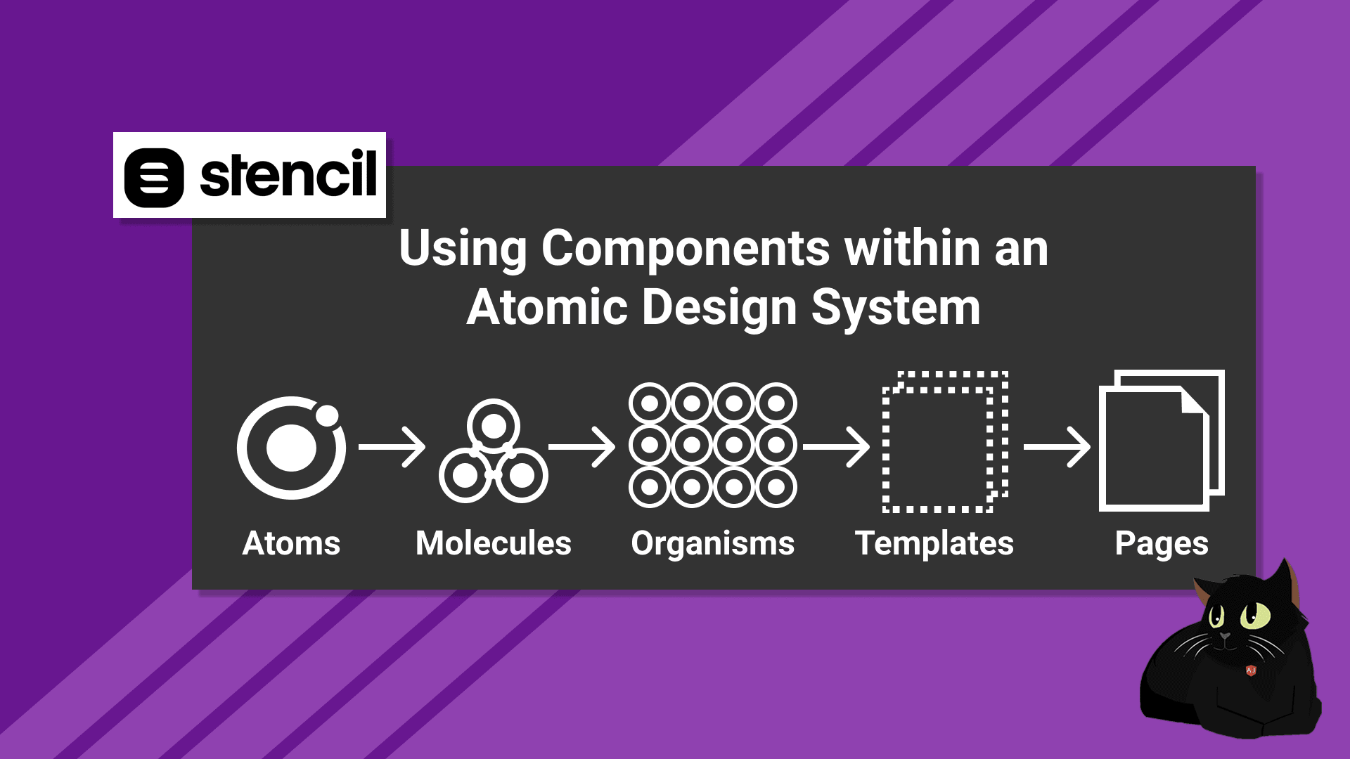 Design Systems with Web Components