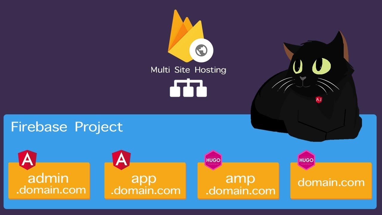 Firebase Multisite Hosting
